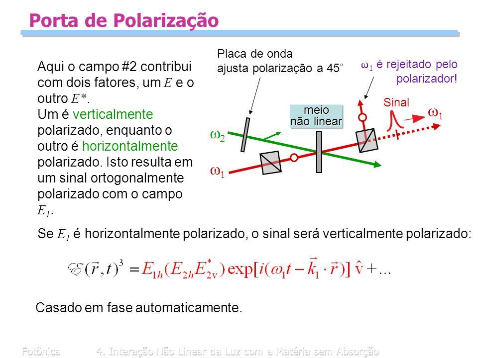 Fotônica4. Interação Não Linear da Luz com a Matéria sem Absorção meio não linear Placa de onda ajusta polarização a 45˚ Sinal Porta de Polarização Aq