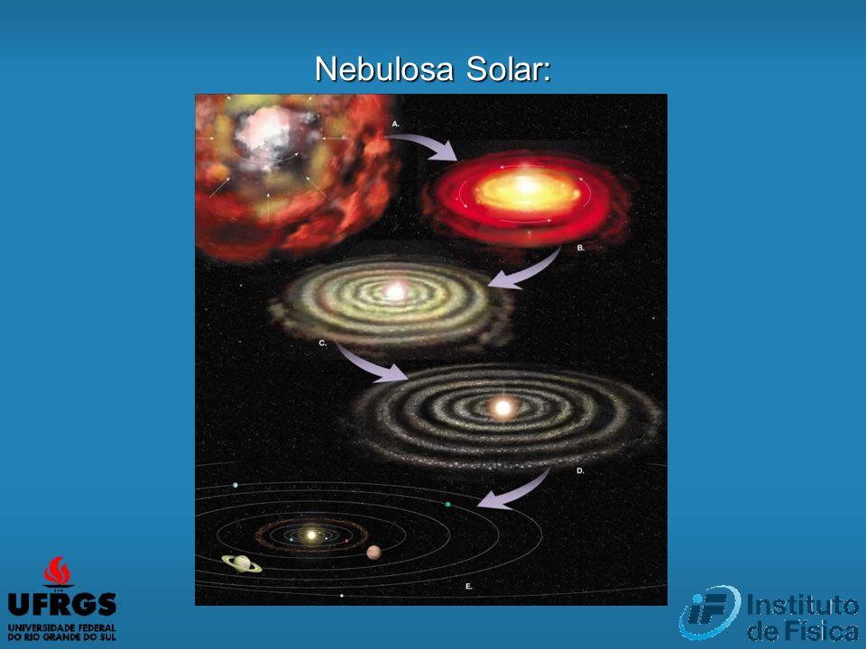 Nebulosa Solar: