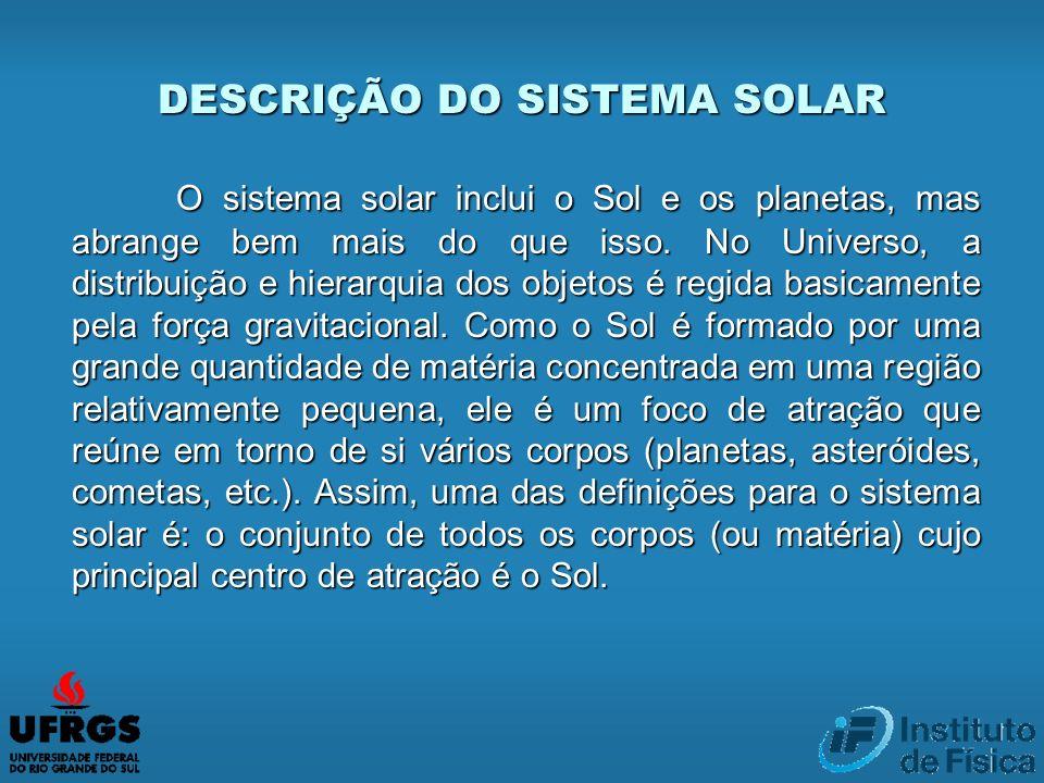 DESCRIÇÃO DO SISTEMA SOLAR O sistema solar inclui o Sol e os planetas, mas abrange bem mais do que isso. No Universo, a distribuição e hierarquia dos