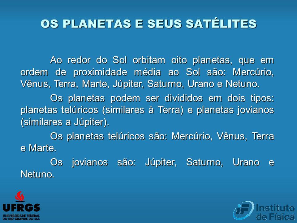 Ao redor do Sol orbitam oito planetas, que em ordem de proximidade média ao Sol são: Mercúrio, Vênus, Terra, Marte, Júpiter, Saturno, Urano e Netuno.