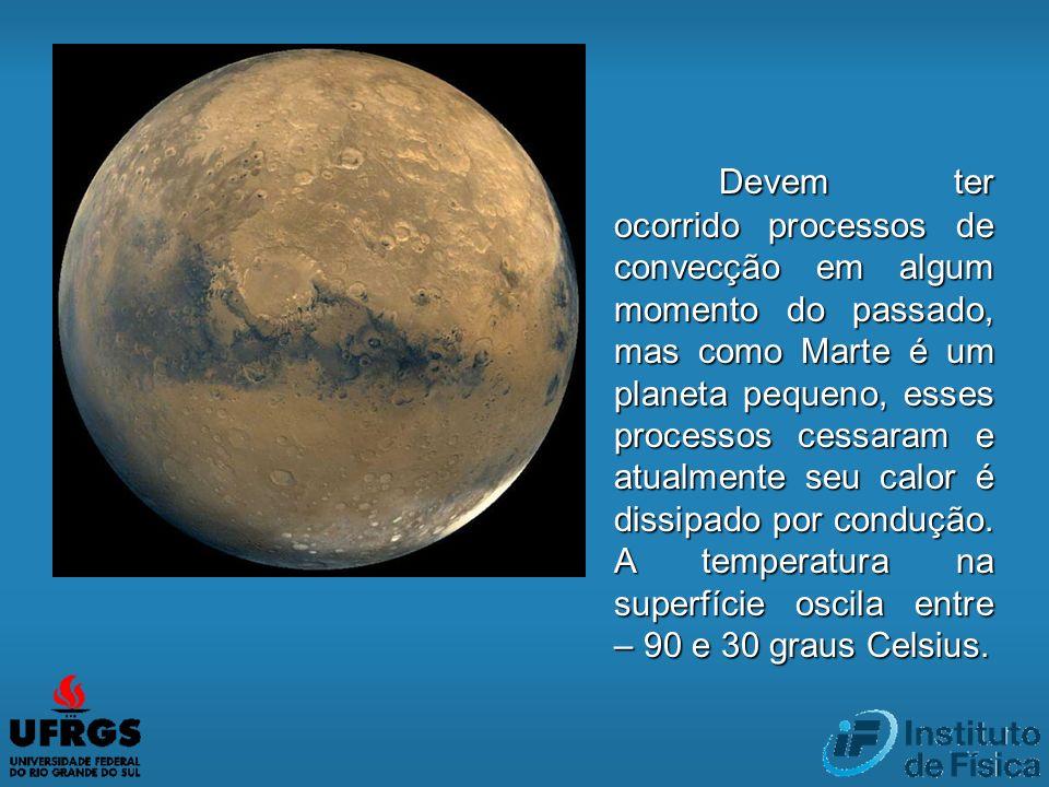 Devem ter ocorrido processos de convecção em algum momento do passado, mas como Marte é um planeta pequeno, esses processos cessaram e atualmente seu