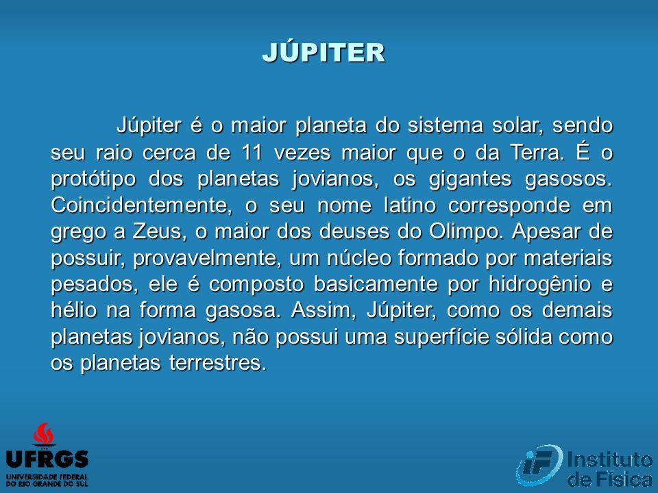 Júpiter é o maior planeta do sistema solar, sendo seu raio cerca de 11 vezes maior que o da Terra. É o protótipo dos planetas jovianos, os gigantes ga