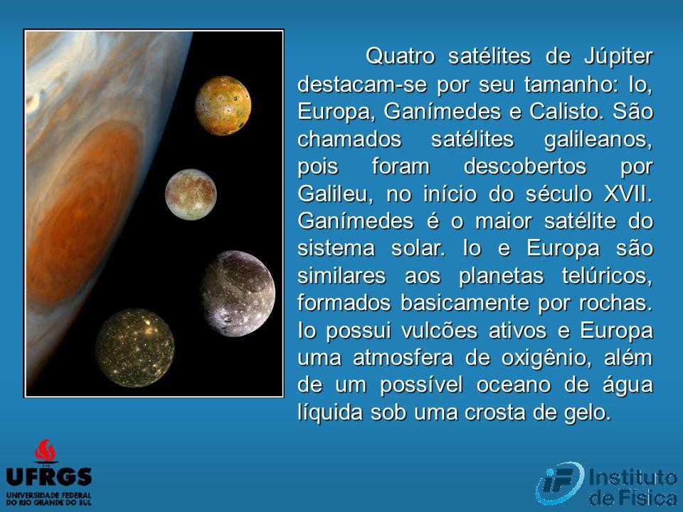 Quatro satélites de Júpiter destacam-se por seu tamanho: Io, Europa, Ganímedes e Calisto. São chamados satélites galileanos, pois foram descobertos po