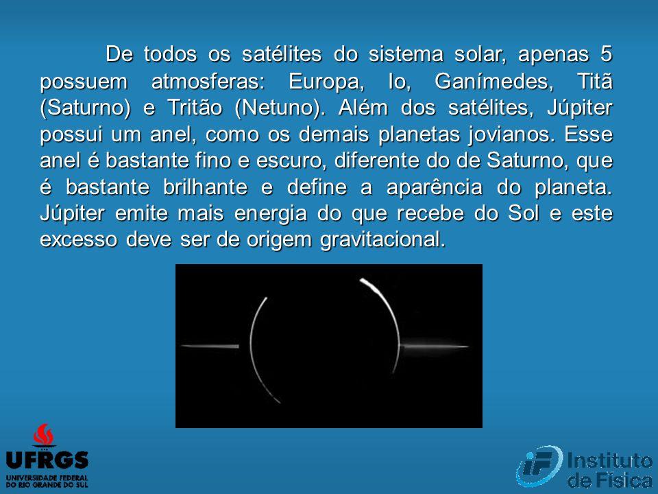 De todos os satélites do sistema solar, apenas 5 possuem atmosferas: Europa, Io, Ganímedes, Titã (Saturno) e Tritão (Netuno). Além dos satélites, Júpi