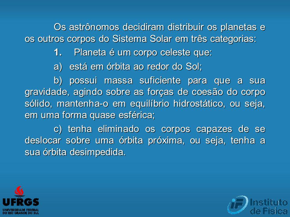 Os astrônomos decidiram distribuir os planetas e os outros corpos do Sistema Solar em três categorias: 1. Planeta é um corpo celeste que: 1. Planeta é