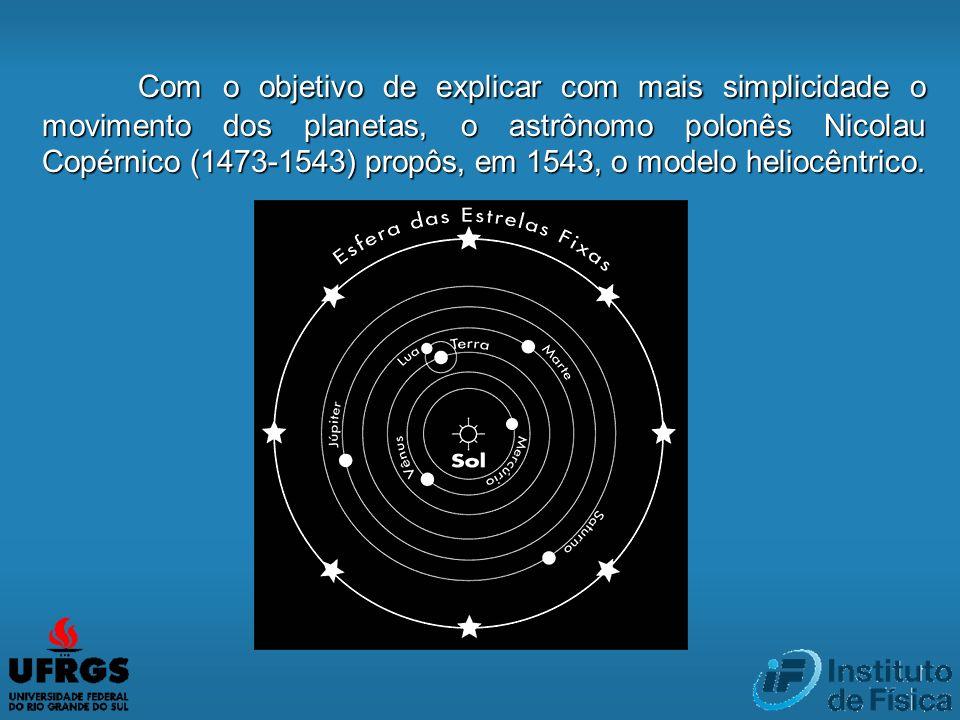 Com o objetivo de explicar com mais simplicidade o movimento dos planetas, o astrônomo polonês Nicolau Copérnico (1473-1543) propôs, em 1543, o modelo