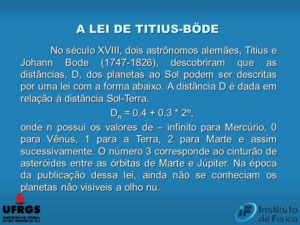 No século XVIII, dois astrônomos alemães, Titius e Johann Bode (1747-1826), descobriram que as distâncias, D, dos planetas ao Sol podem ser descritas