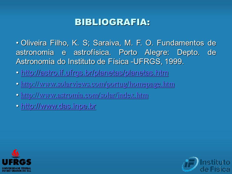 BIBLIOGRAFIA: Oliveira Filho, K. S; Saraiva, M. F. O. Fundamentos de astronomia e astrofísica. Porto Alegre: Depto. de Astronomia do Instituto de Físi