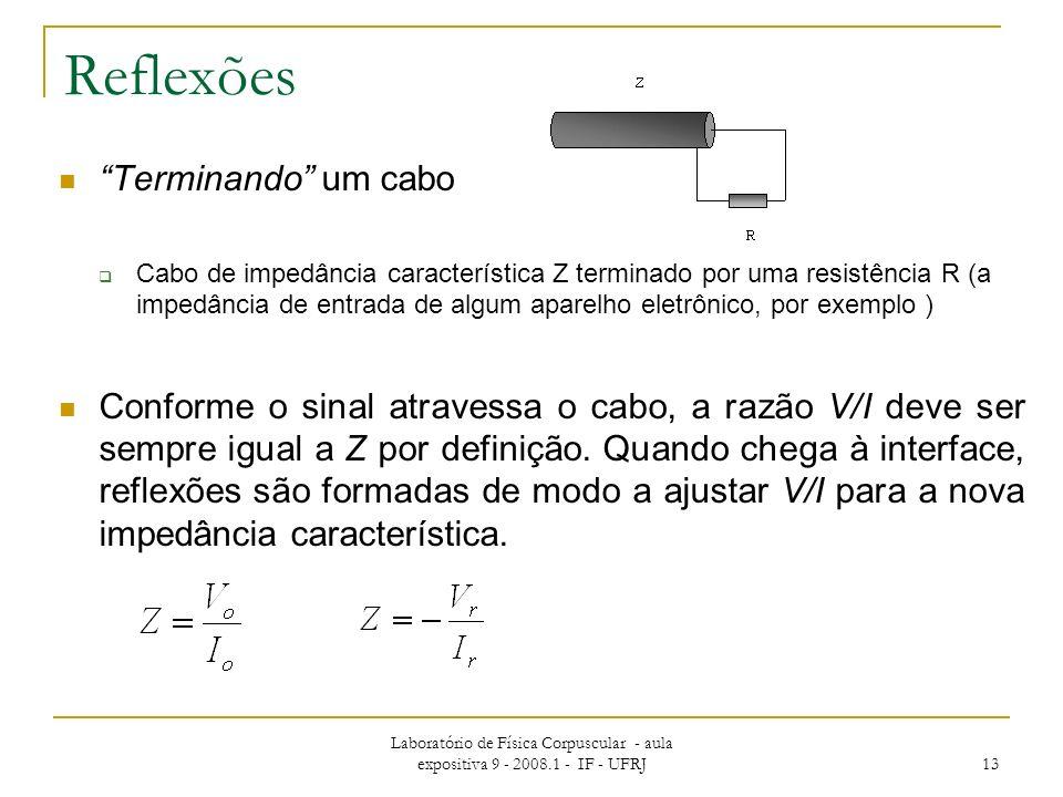 Laboratório de Física Corpuscular - aula expositiva 9 - 2008.1 - IF - UFRJ 13 Reflexões Terminando um cabo Cabo de impedância característica Z termina