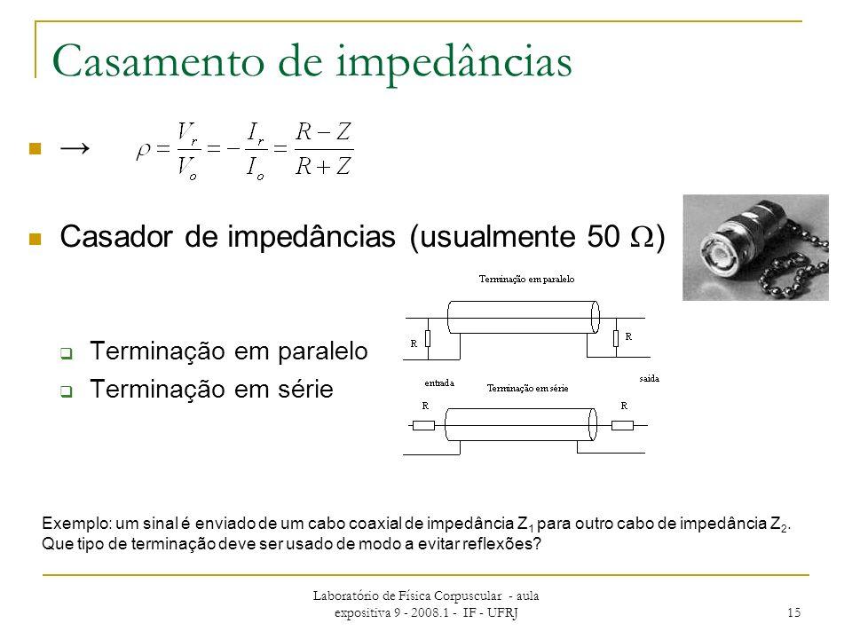 Laboratório de Física Corpuscular - aula expositiva 9 - 2008.1 - IF - UFRJ 15 Casamento de impedâncias Casador de impedâncias (usualmente 50 ) Termina