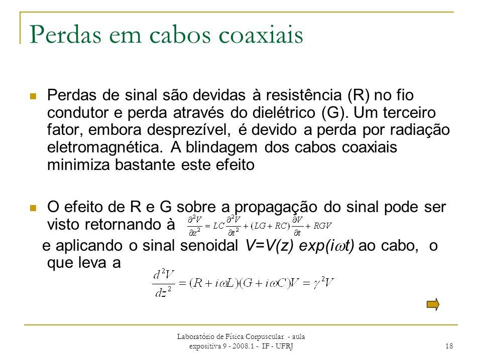 Laboratório de Física Corpuscular - aula expositiva 9 - 2008.1 - IF - UFRJ 18 Perdas em cabos coaxiais Perdas de sinal são devidas à resistência (R) n