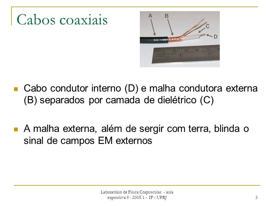 Laboratório de Física Corpuscular - aula expositiva 9 - 2008.1 - IF - UFRJ 3 Cabos coaxiais Cabo condutor interno (D) e malha condutora externa (B) se