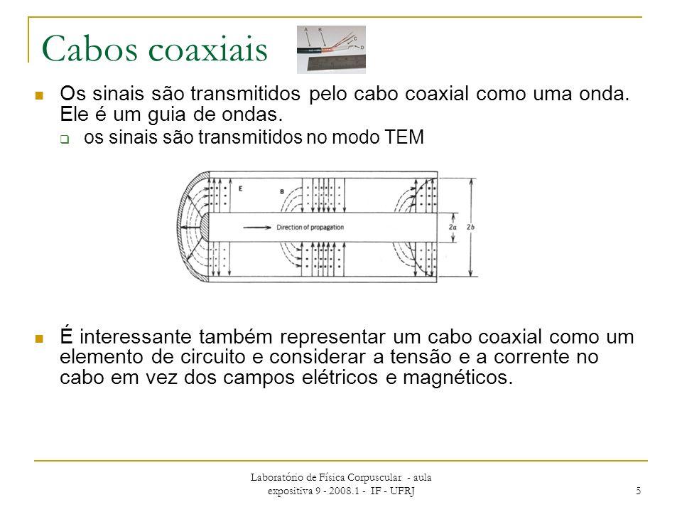 Laboratório de Física Corpuscular - aula expositiva 9 - 2008.1 - IF - UFRJ 5 Cabos coaxiais Os sinais são transmitidos pelo cabo coaxial como uma onda