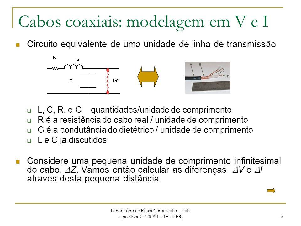 Laboratório de Física Corpuscular - aula expositiva 9 - 2008.1 - IF - UFRJ 6 Cabos coaxiais: modelagem em V e I Circuito equivalente de uma unidade de