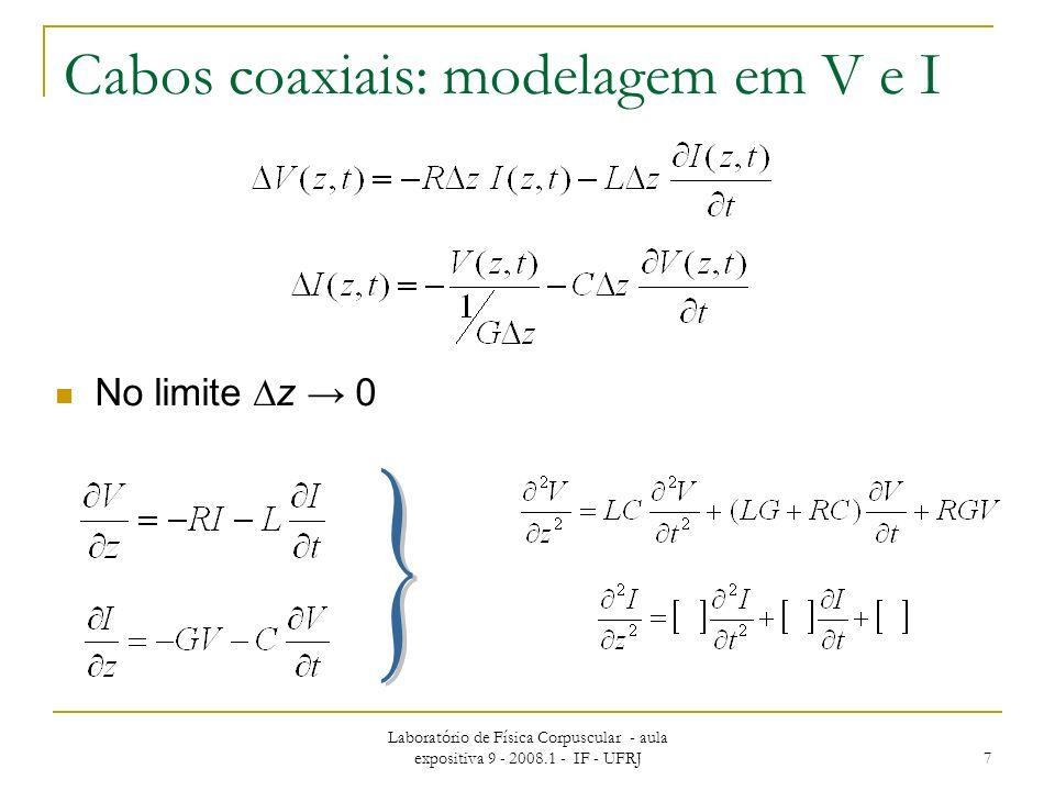 Laboratório de Física Corpuscular - aula expositiva 9 - 2008.1 - IF - UFRJ 7 Cabos coaxiais: modelagem em V e I No limite z 0