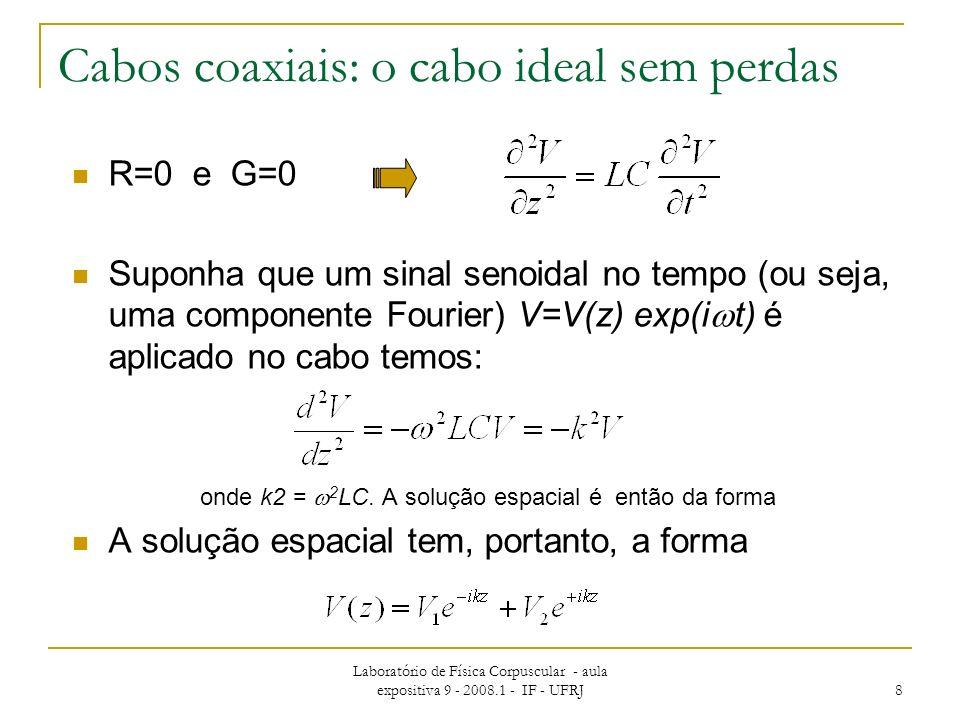 Laboratório de Física Corpuscular - aula expositiva 9 - 2008.1 - IF - UFRJ 8 Cabos coaxiais: o cabo ideal sem perdas R=0 e G=0 Suponha que um sinal se