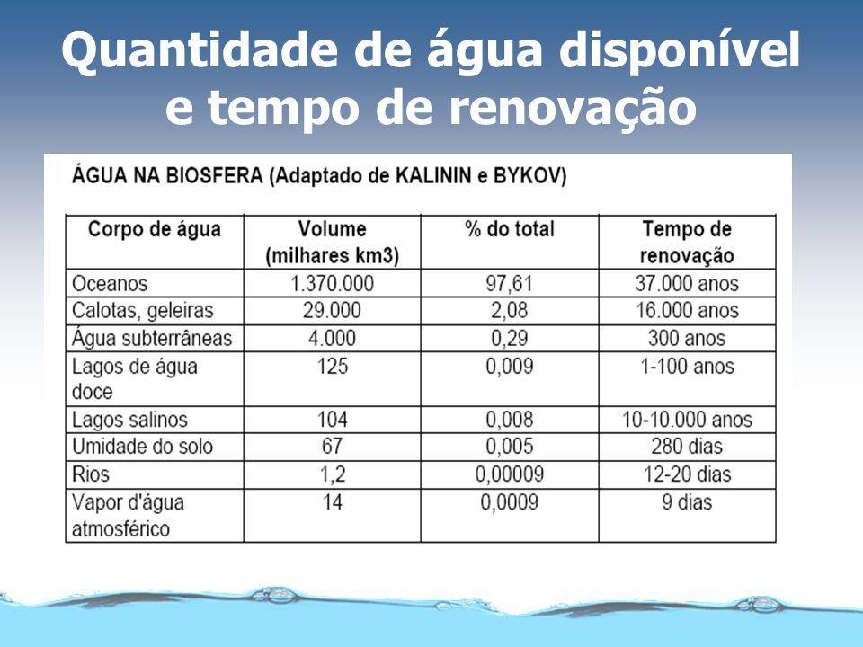 Quantidade de água disponível A quantidade de água doce disponível para consumo é extremamente escassa Distribuição da água no planetaA cada 1000 L 97