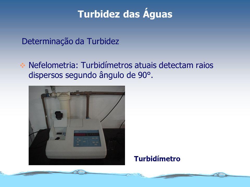 TURBIDEZ DAS ÁGUAS Definição: Turbidez de uma amostra de água é o grau de redução de intensidade que a luz sofre ao atravessá-la, devido à presença de