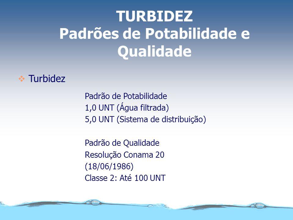 Turbidez das Águas Determinação da Turbidez Nefelometria: Turbidímetros atuais detectam raios dispersos segundo ângulo de 90°. Turbidímetro