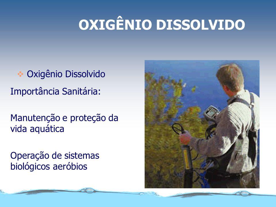 TURBIDEZ Padrões de Potabilidade e Qualidade Turbidez Padrão de Potabilidade 1,0 UNT (Água filtrada) 5,0 UNT (Sistema de distribuição) Padrão de Quali