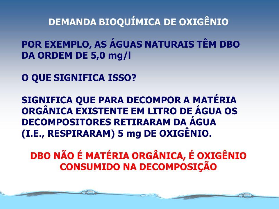 A decomposição anaeróbica: Matéria orgânica CO 2 H2OH2O + produtos instáveis (H 2 S, NH 3, CH 4...) microrganismos + A decomposição aeróbica: Matéria