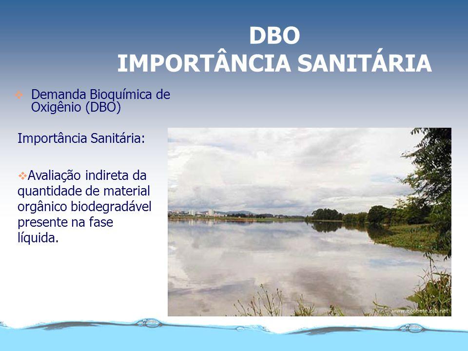 Demanda Bioquímica de Oxigênio (DBO) Importância Sanitária: Avaliação da eficiência de sistemas de tratamento de esgotos sanitários e efluentes indust