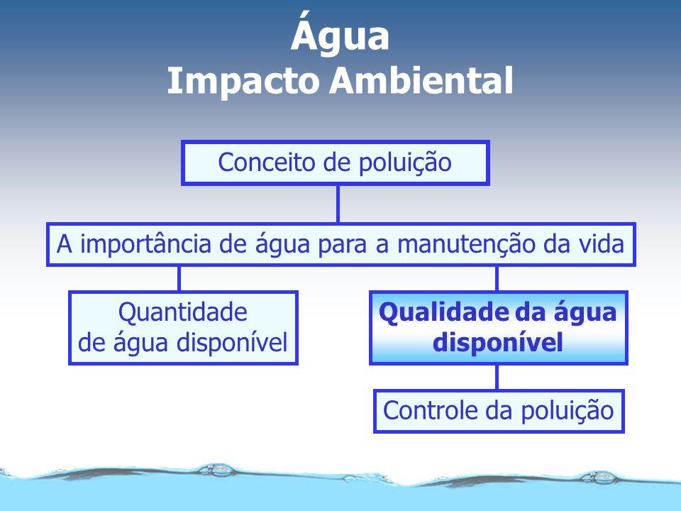 Demanda Bioquímica de Oxigênio (DBO) Importância Sanitária: Avaliação indireta da quantidade de material orgânico biodegradável presente na fase líqui