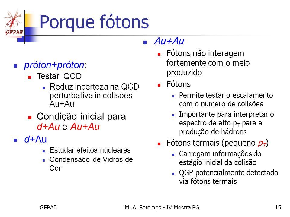 GFPAEM. A. Betemps - IV Mostra PG15 Porque fótons próton+próton : Testar QCD Reduz incerteza na QCD perturbativa in colisões Au+Au Condição inicial pa