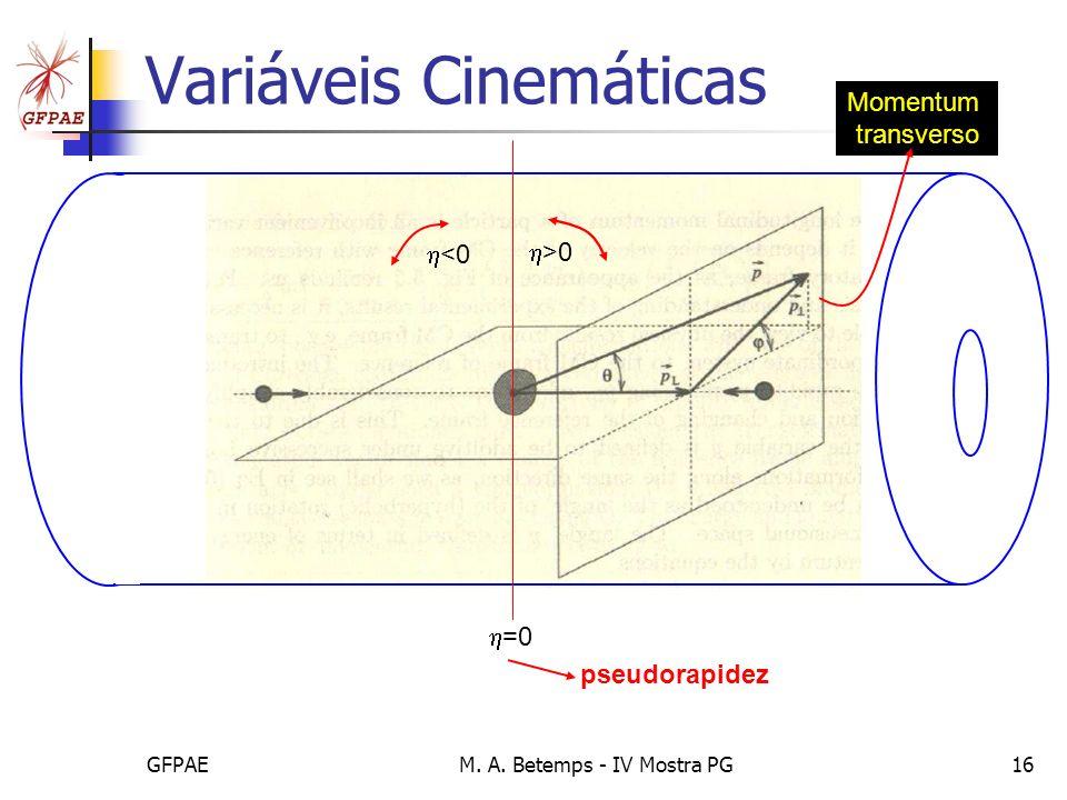 GFPAEM. A. Betemps - IV Mostra PG16 Variáveis Cinemáticas =0 <0 >0 pseudorapidez Momentum transverso