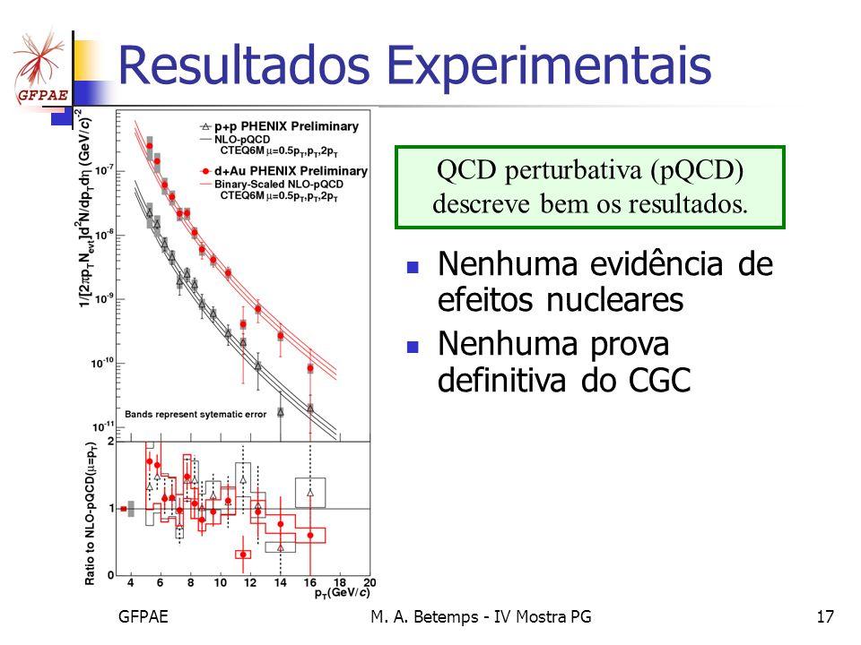 GFPAEM. A. Betemps - IV Mostra PG17 Resultados Experimentais QCD perturbativa (pQCD) descreve bem os resultados. Nenhuma evidência de efeitos nucleare