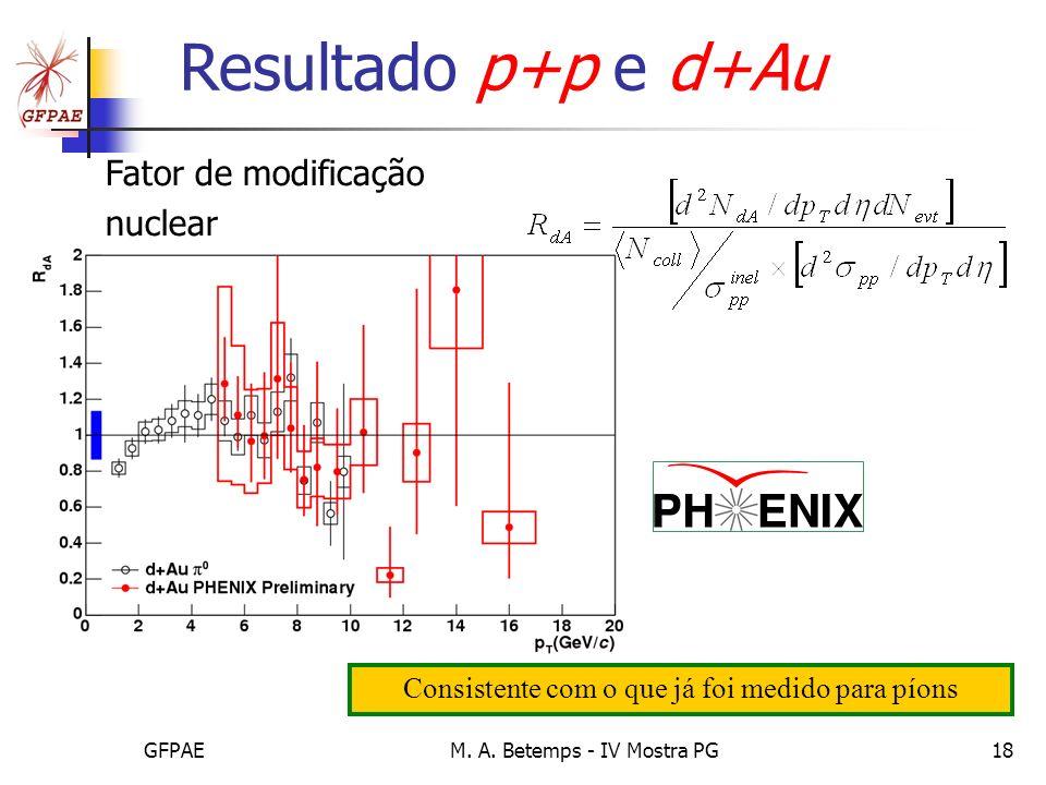 GFPAEM. A. Betemps - IV Mostra PG18 Resultado p+p e d+Au Fator de modificação nuclear Consistente com o que já foi medido para píons