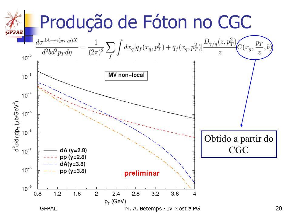 GFPAEM. A. Betemps - IV Mostra PG20 Produção de Fóton no CGC preliminar Obtido a partir do CGC