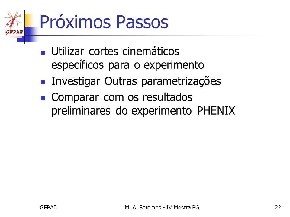 GFPAEM. A. Betemps - IV Mostra PG22 Próximos Passos Utilizar cortes cinemáticos específicos para o experimento Investigar Outras parametrizações Compa