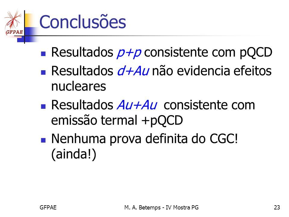 GFPAEM. A. Betemps - IV Mostra PG23 Conclusões Resultados p+p consistente com pQCD Resultados d+Au não evidencia efeitos nucleares Resultados Au+Au co