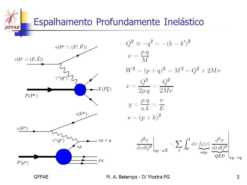 GFPAEM. A. Betemps - IV Mostra PG3 Espalhamento Profundamente Inelástico