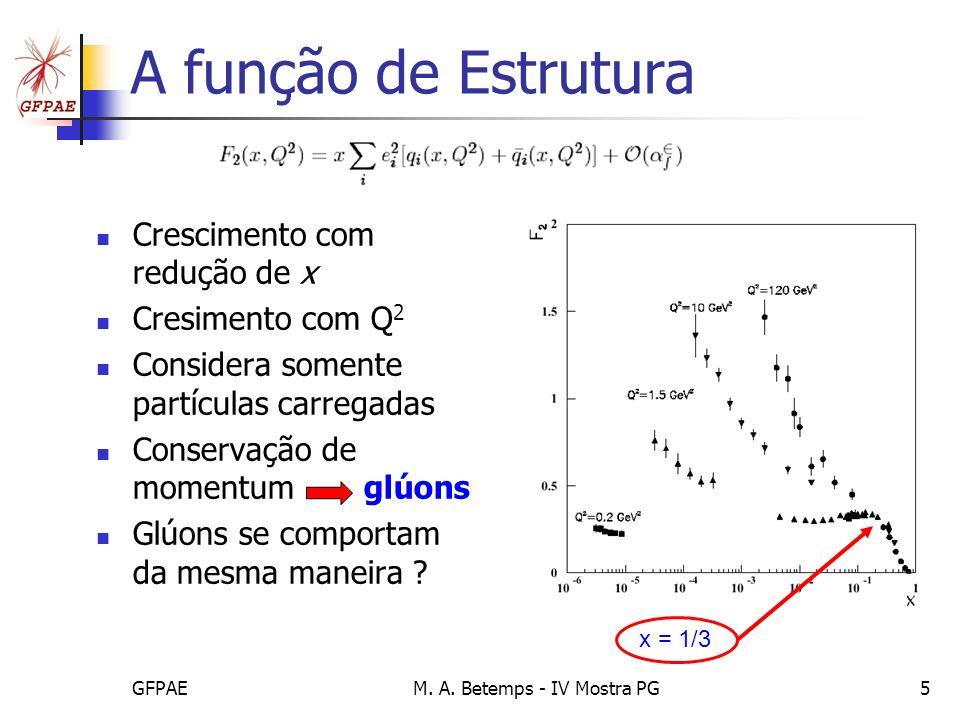 GFPAEM. A. Betemps - IV Mostra PG5 A função de Estrutura Crescimento com redução de x Cresimento com Q 2 Considera somente partículas carregadas Conse