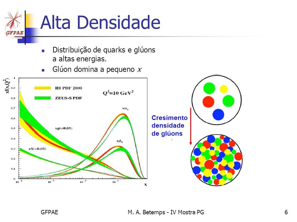 GFPAEM. A. Betemps - IV Mostra PG6 Alta Densidade Distribuição de quarks e glúons a altas energias. Glúon domina a pequeno x Baixa Energia Alta Energi