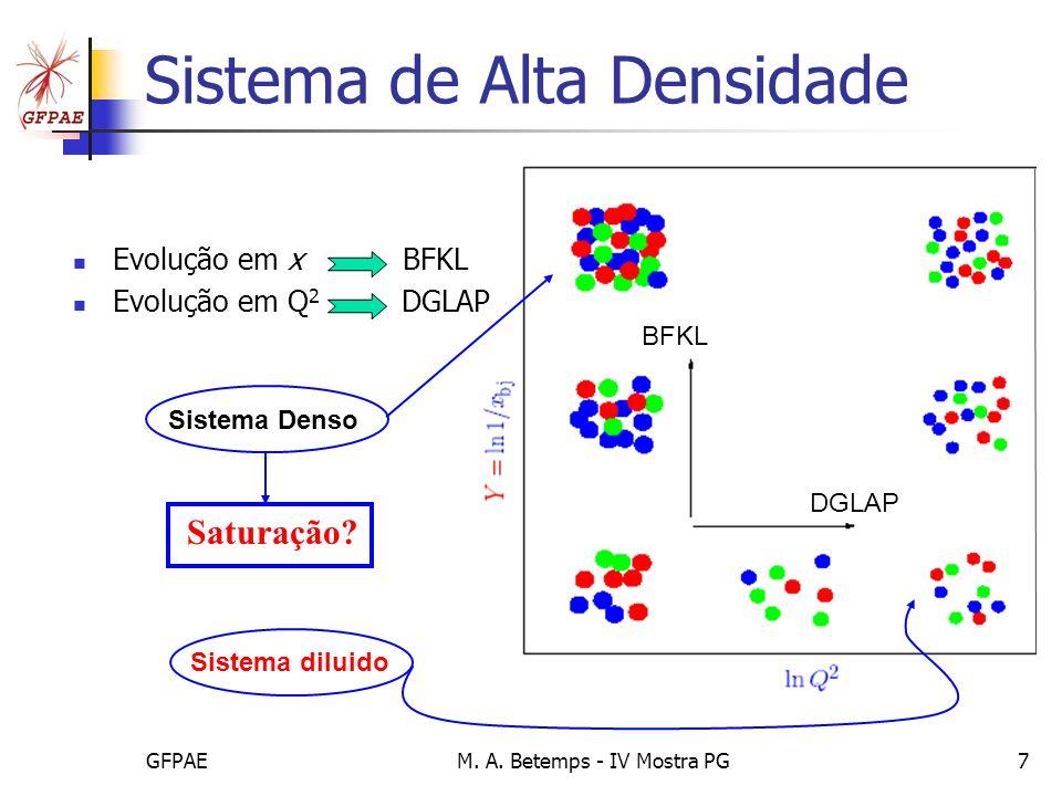 GFPAEM. A. Betemps - IV Mostra PG7 Sistema de Alta Densidade Evolução em x BFKL Evolução em Q 2 DGLAP Sistema diluido Sistema Denso BFKL DGLAP Saturaç