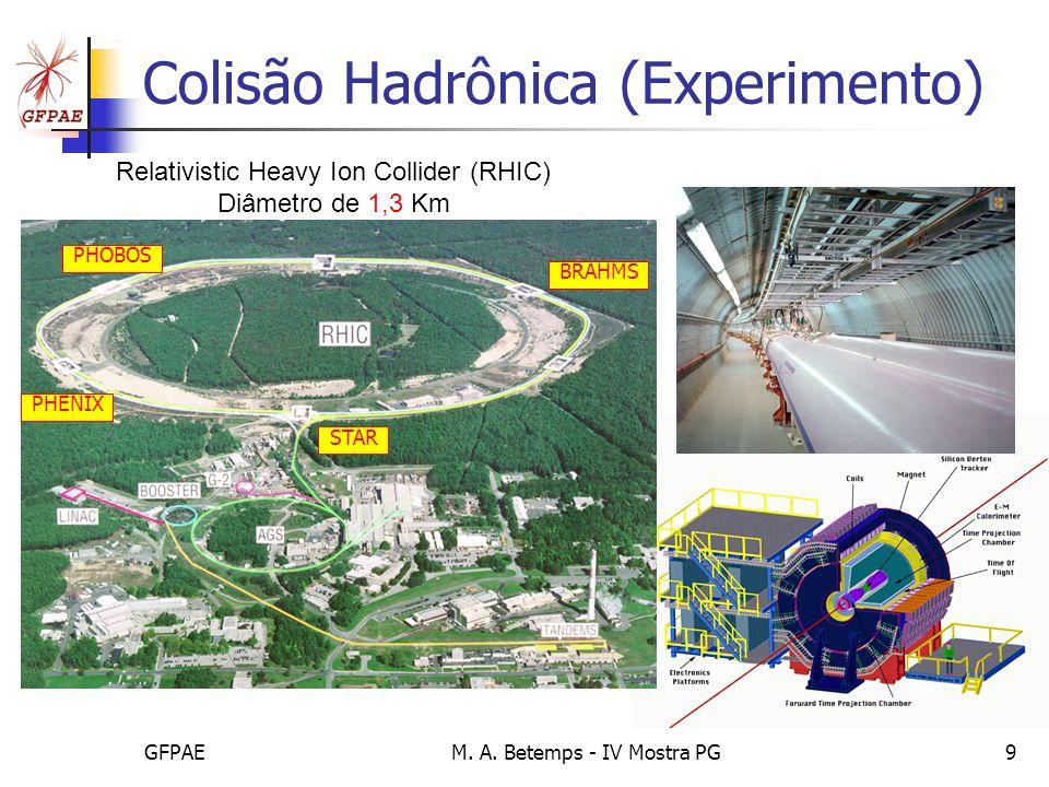 GFPAEM. A. Betemps - IV Mostra PG9 Colisão Hadrônica (Experimento) STAR PHOBOS PHENIX BRAHMS Relativistic Heavy Ion Collider (RHIC) Diâmetro de 1,3 Km