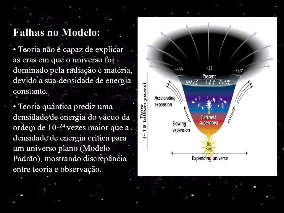 Falhas no Modelo: Teoria não é capaz de explicar as eras em que o universo foi dominado pela radiação e matéria, devido a sua densidade de energia con