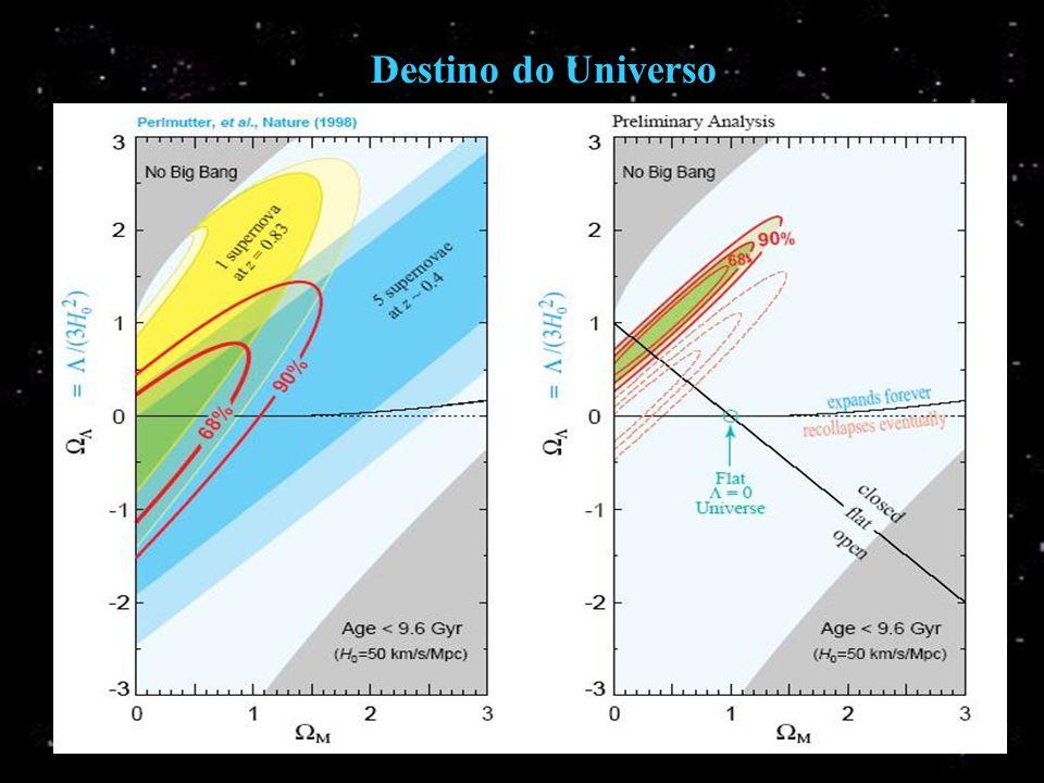 Destino do Universo