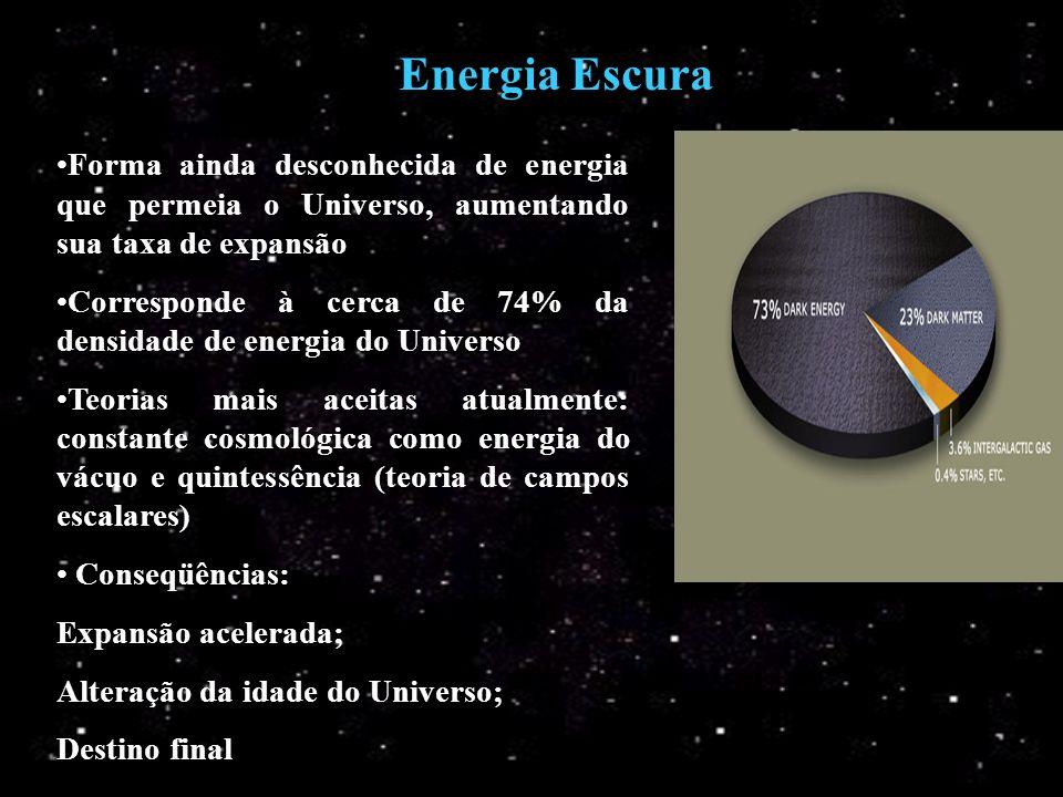 Energia Escura Forma ainda desconhecida de energia que permeia o Universo, aumentando sua taxa de expansão Corresponde à cerca de 74% da densidade de