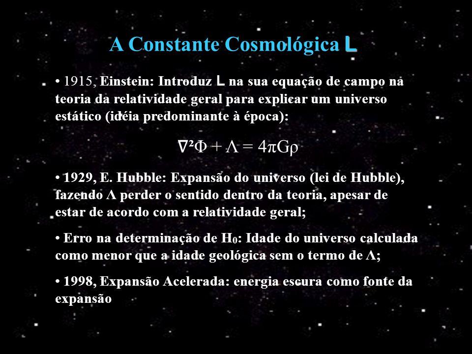 Destino Final do Universo Ligado à equação de estado depende do valor de w P(w) = w e Para expansão acelerada: w < -1/3 Através de uma medida precisa de w, a constante cosmológica poderia ser distinguida da quintessência, que possui w -1 Teorias alternativas: Phantom Energy, equação de estado com w < -1 - Big Rip Universo Cíclico – energia escura se dissipa ou muda para caráter atrativo – Big Crunch e novo início do universo Aceleração permanente: as galáxias fora do super aglomerado local vão horizonte cósmico, não sendo mais visíveis.