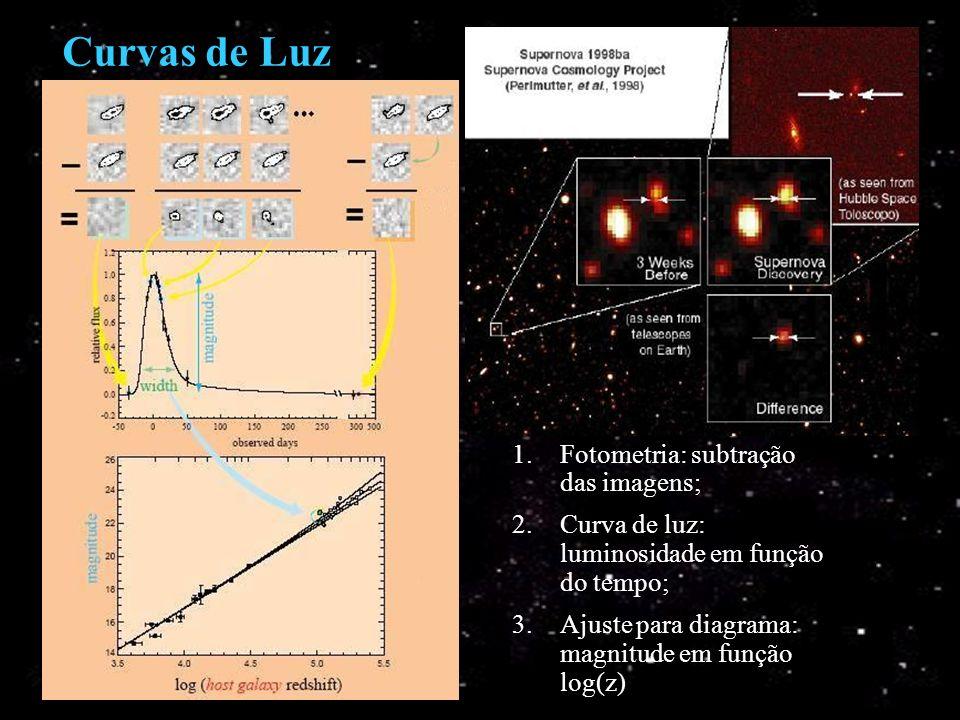 1.Fotometria: subtração das imagens; 2.Curva de luz: luminosidade em função do tempo; 3.Ajuste para diagrama: magnitude em função log(z) Curvas de Luz