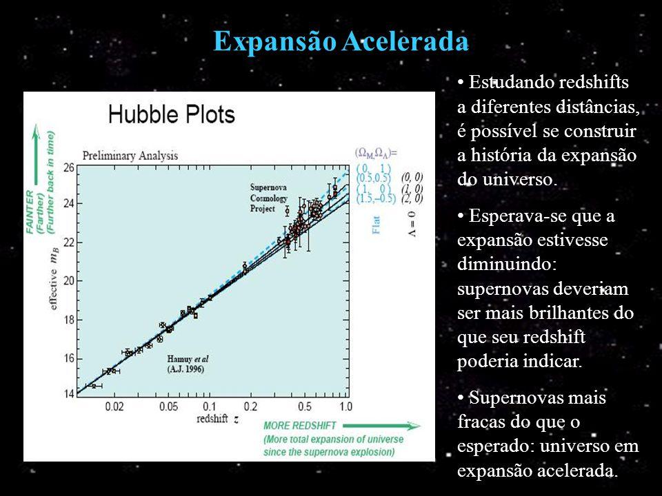 Expansão Acelerada Estudando redshifts a diferentes distâncias, é possível se construir a história da expansão do universo. Esperava-se que a expansão