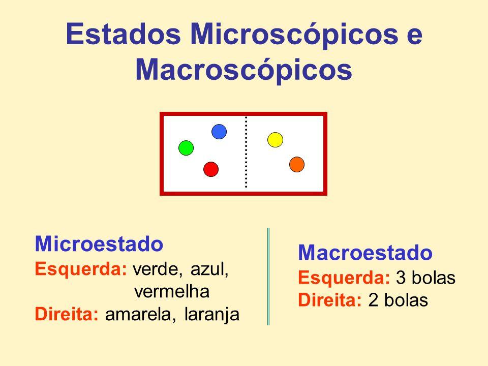 Estados Microscópicos e Macroscópicos Microestado Esquerda: verde, azul, vermelha Direita: amarela, laranja Macroestado Esquerda: 3 bolas Direita: 2 b
