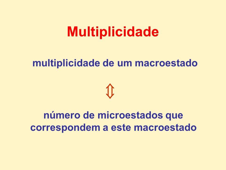 multiplicidade de um macroestado número de microestados que correspondem a este macroestado Multiplicidade