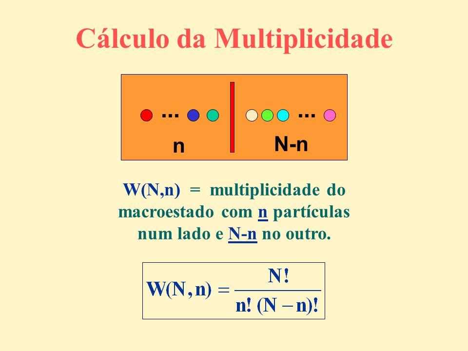 Cálculo da Multiplicidade W(N,n) = multiplicidade do macroestado com n partículas num lado e N-n no outro. N-n n...