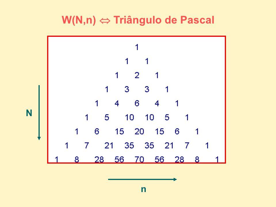 W(N,n) Triângulo de Pascal N n
