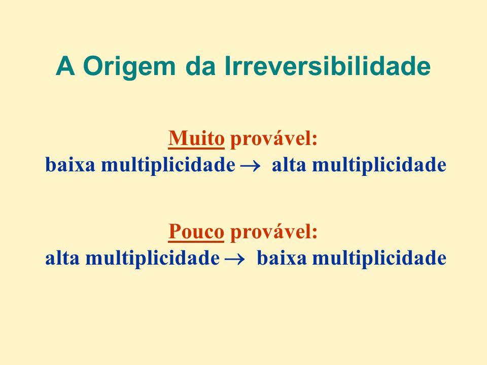 A Origem da Irreversibilidade Muito provável: baixa multiplicidade alta multiplicidade Pouco provável: alta multiplicidade baixa multiplicidade